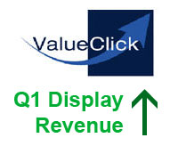 Valueclick Display Advertising Revenue in Q1 2009