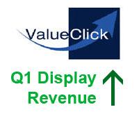Valueclick Display Advertising Revenue in Q1 2009