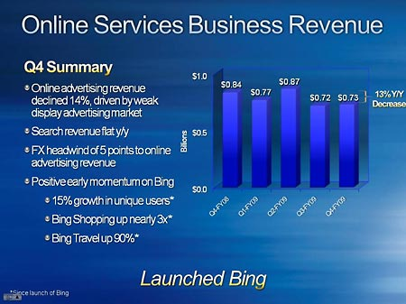 Microsoft Fiscal 4th Quarter 2009