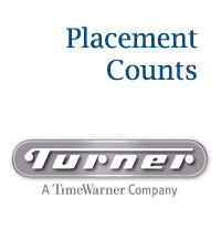 Placement Counts