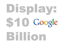 Google and Display