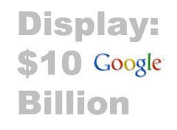 Google and Display
