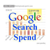 Search Spend