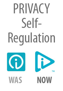 Self-Regulation