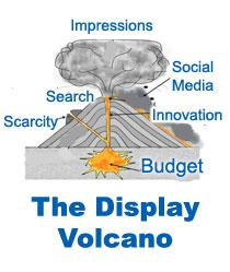 Display Volcano