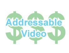 Addressable Video