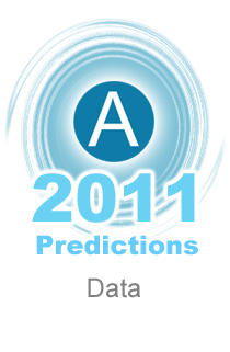 AdExchanger.com 2011 Predictions: Siddarth Chaudhary, Omniture
