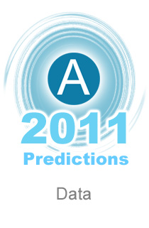 AdExchanger.com 2011 Predictions: Data