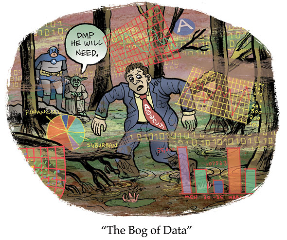 The Bog Of Data
