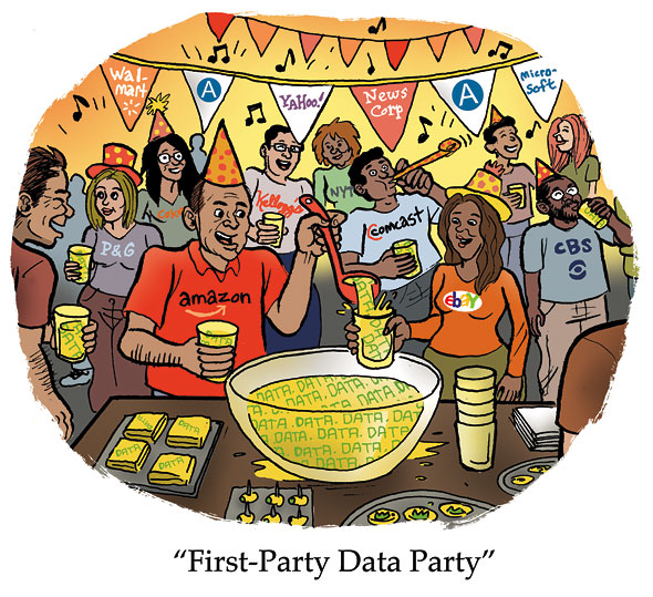 First-Party Data Party