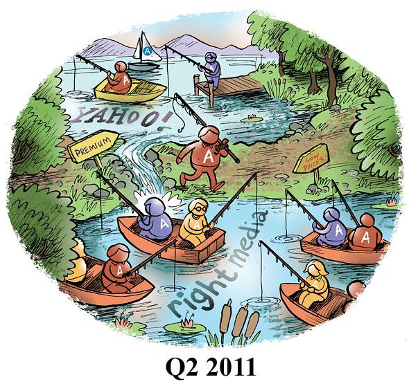 Q2 2011