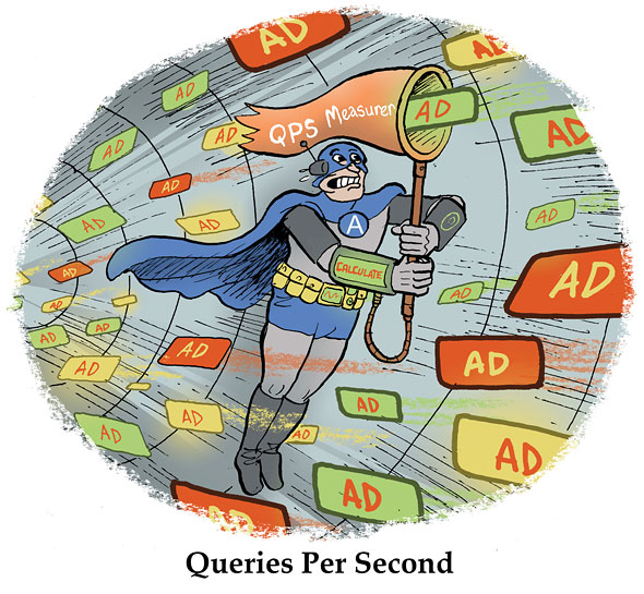 Queries Per Second