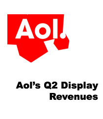 Aol Display