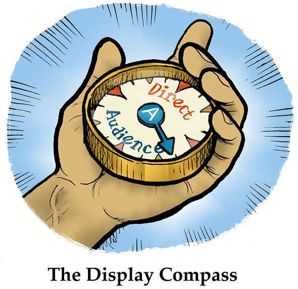 The Display Compass