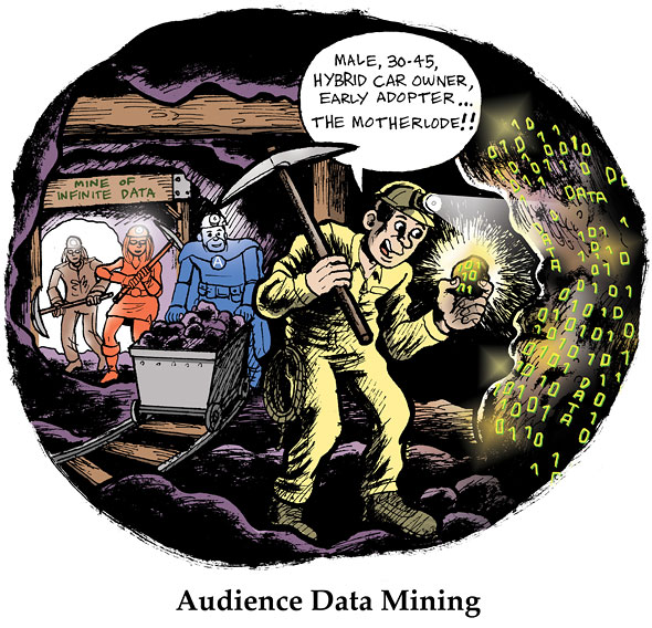 Audience Data Mining