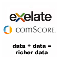eXelate and comScore