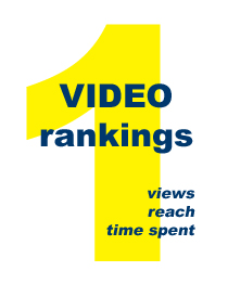 Video Rankings
