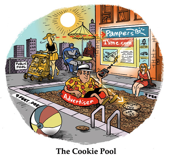 Cookie Pool