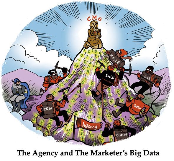 The Agency And The Marketers Big Data