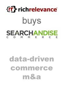 Data-Driven Commerce