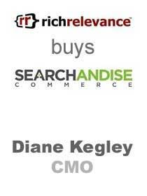 Diane Kegley of RichRelevance