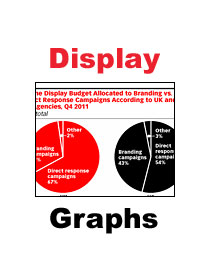 Display Graphs