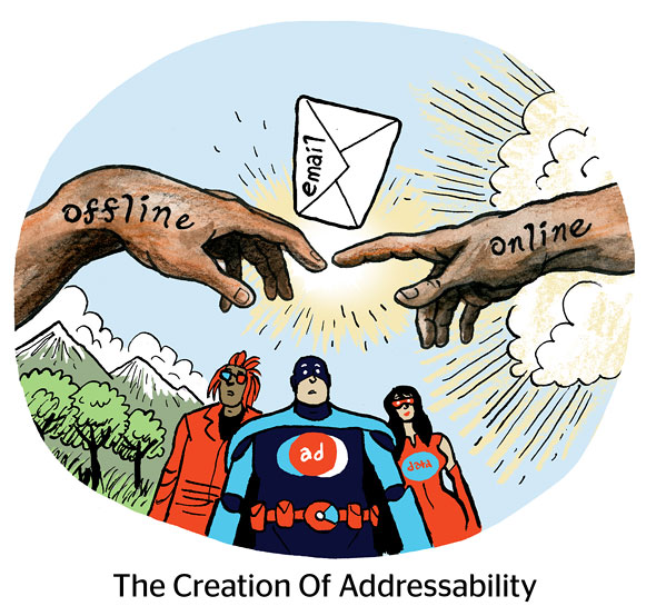 The Creation Of Addressability