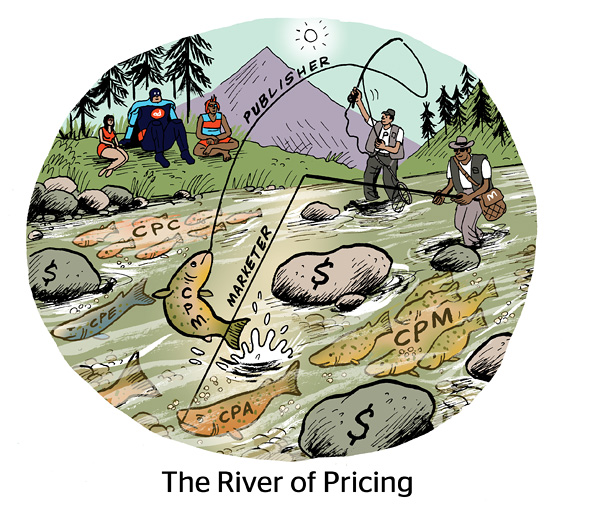 River Of Pricing