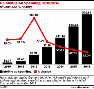 emarketer-mobile