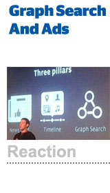 Reaction: Ad Implications For Facebook's Graph Search
