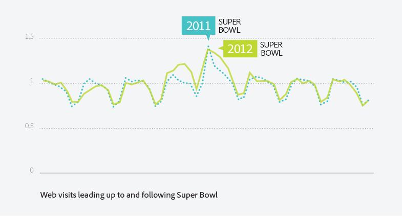 superbowl_line