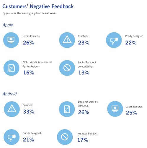 xtreme-negative-chart