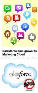 Salesforce-Social.Com