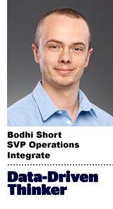 bodhi-short