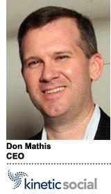 don-mathis-kinetic