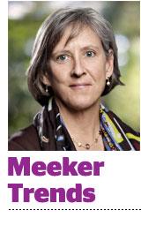 meeker-trends