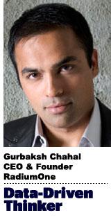 GurbakshChahal