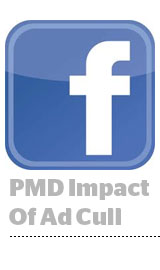 facebook-pmd-reaction