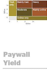 paywall