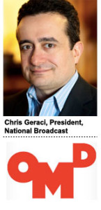 Chris Geraci, OMD