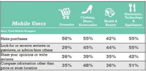Source: Draftfcb Greater China