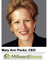 Mary Ann Packo, Millward Brown