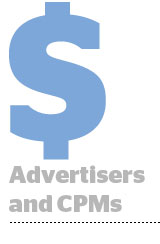 ads-cpms