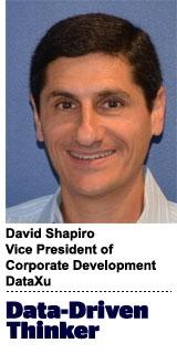 davidshapiro