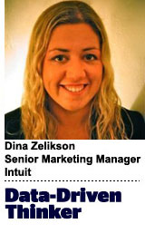 Dina-Zelikson