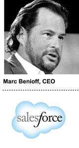 Marc-Benioff