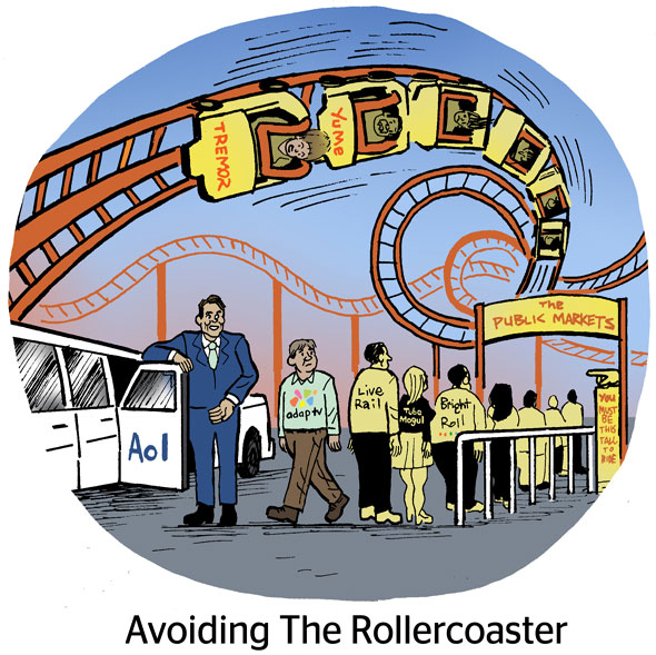 Avoiding The Rollercoaster