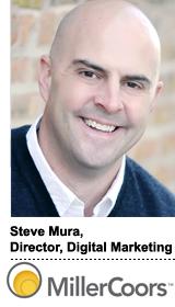 SteveMuraArt