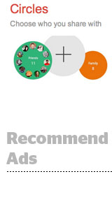 circles-ads