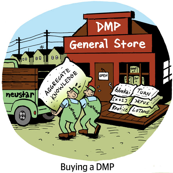 Buying A DMP